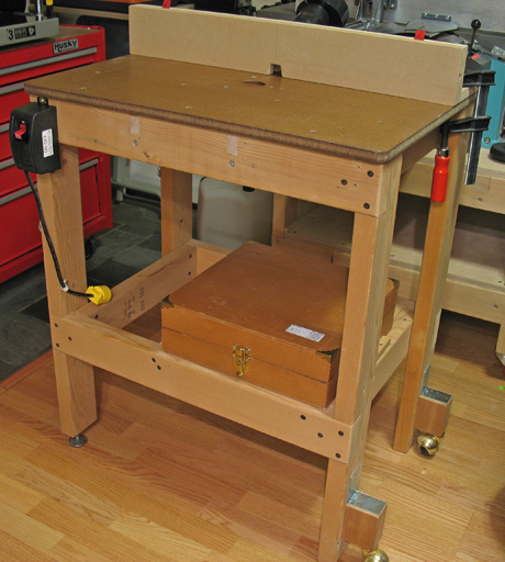 How to build a small door small simple router table oukasfo tagssimple barn door plans kreg 2x4 workbench plans deluxenew yankee workshop deluxe router table plans 10x8how to build a simple 2door wooden cabinet39 greentooth Image collections